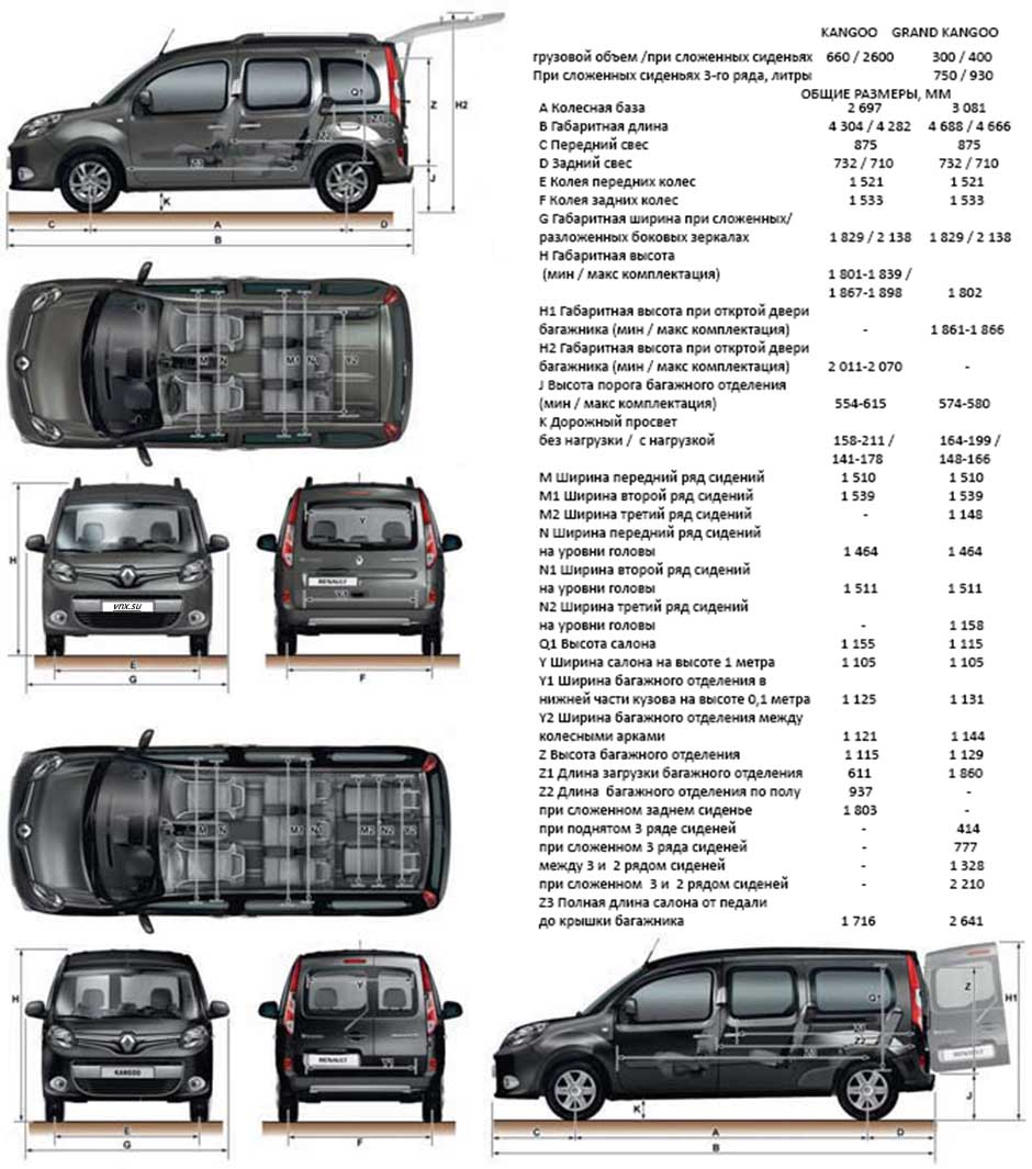 renault kangoo van 2006 dimensions. Black Bedroom Furniture Sets. Home Design Ideas
