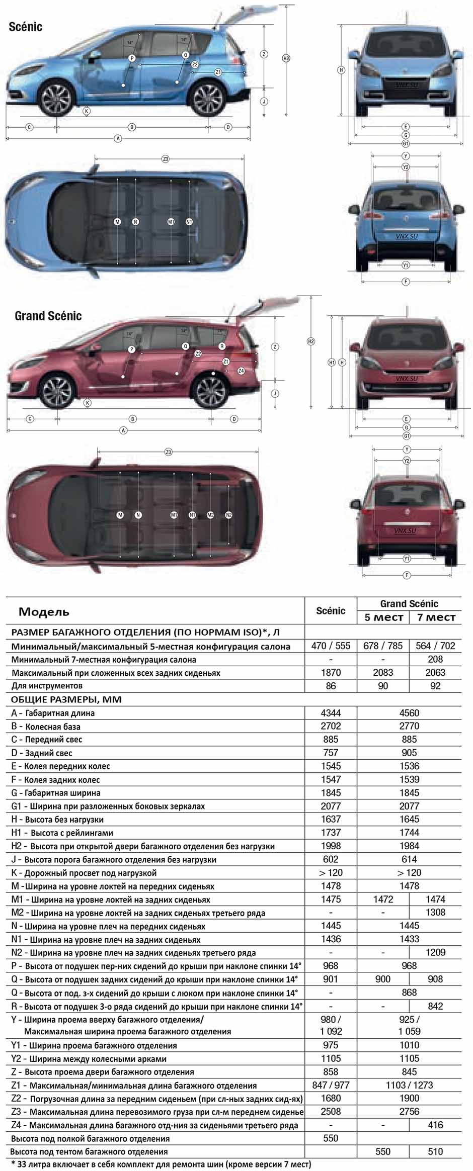 dimension scenic 3 renault grand scenic dimensions grand renault sc nic pinterest renault. Black Bedroom Furniture Sets. Home Design Ideas