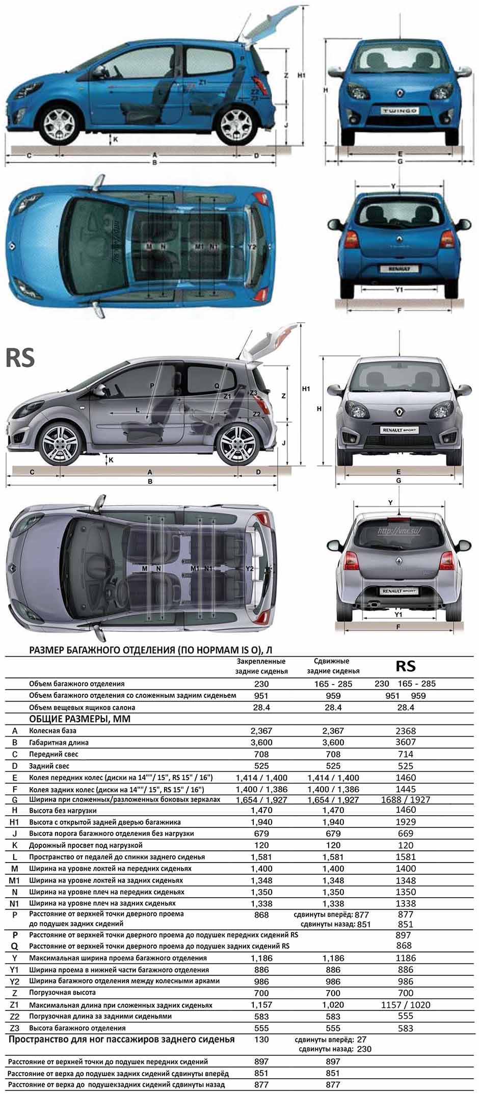 renault twingo ii. Black Bedroom Furniture Sets. Home Design Ideas
