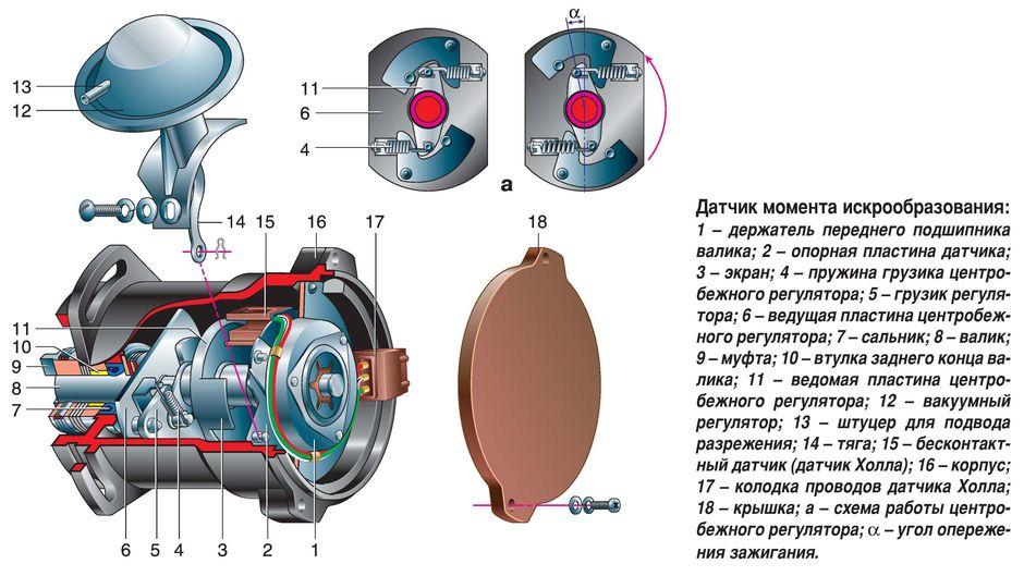 1 - держатель переднего