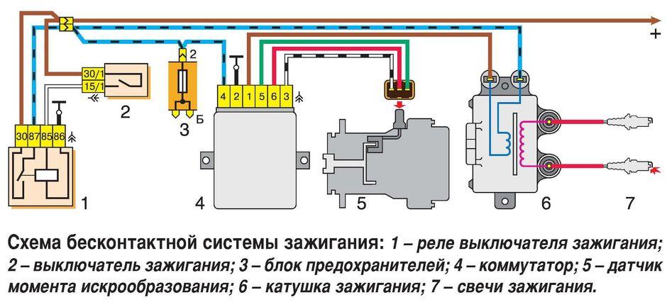 схема реле зажигания на ваз 2109