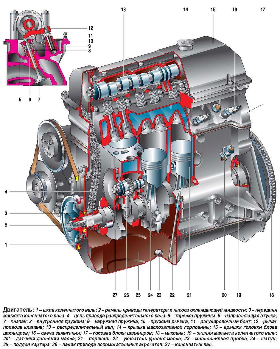 Ремонт двигателя 2104