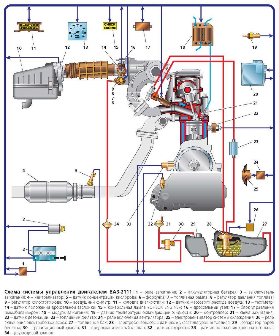 схема крепления двигателя ваз 21083