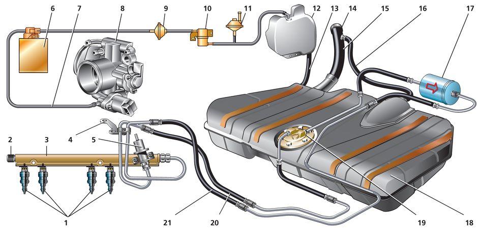 Фото №3 - ремонт топливного насоса ВАЗ 2110 инжектор