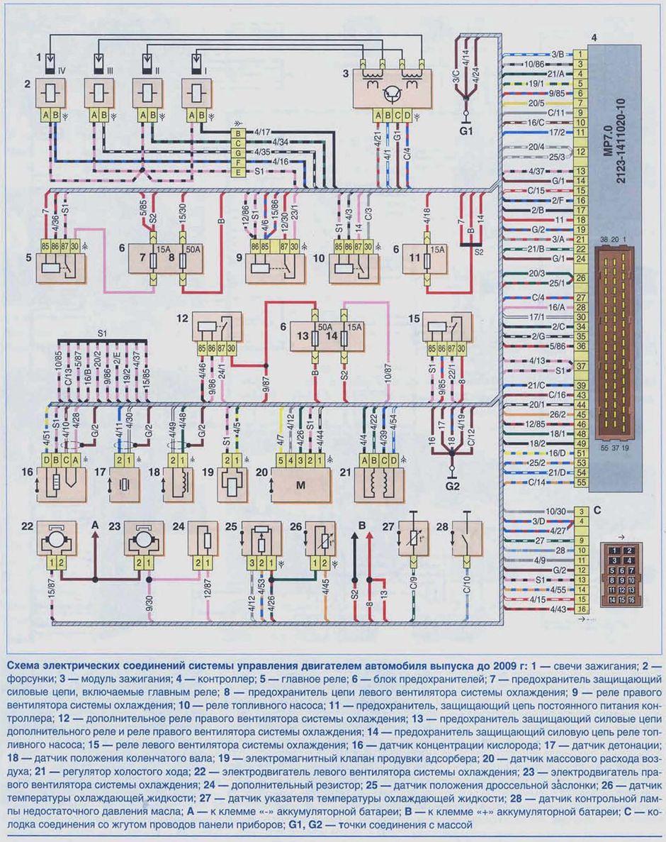 схема мягкого пуска до електричного мотора
