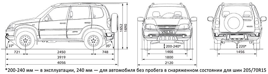 Габаритные размеры Шевроле Нива с 2009 (dimensions Chevrolet Niva)
