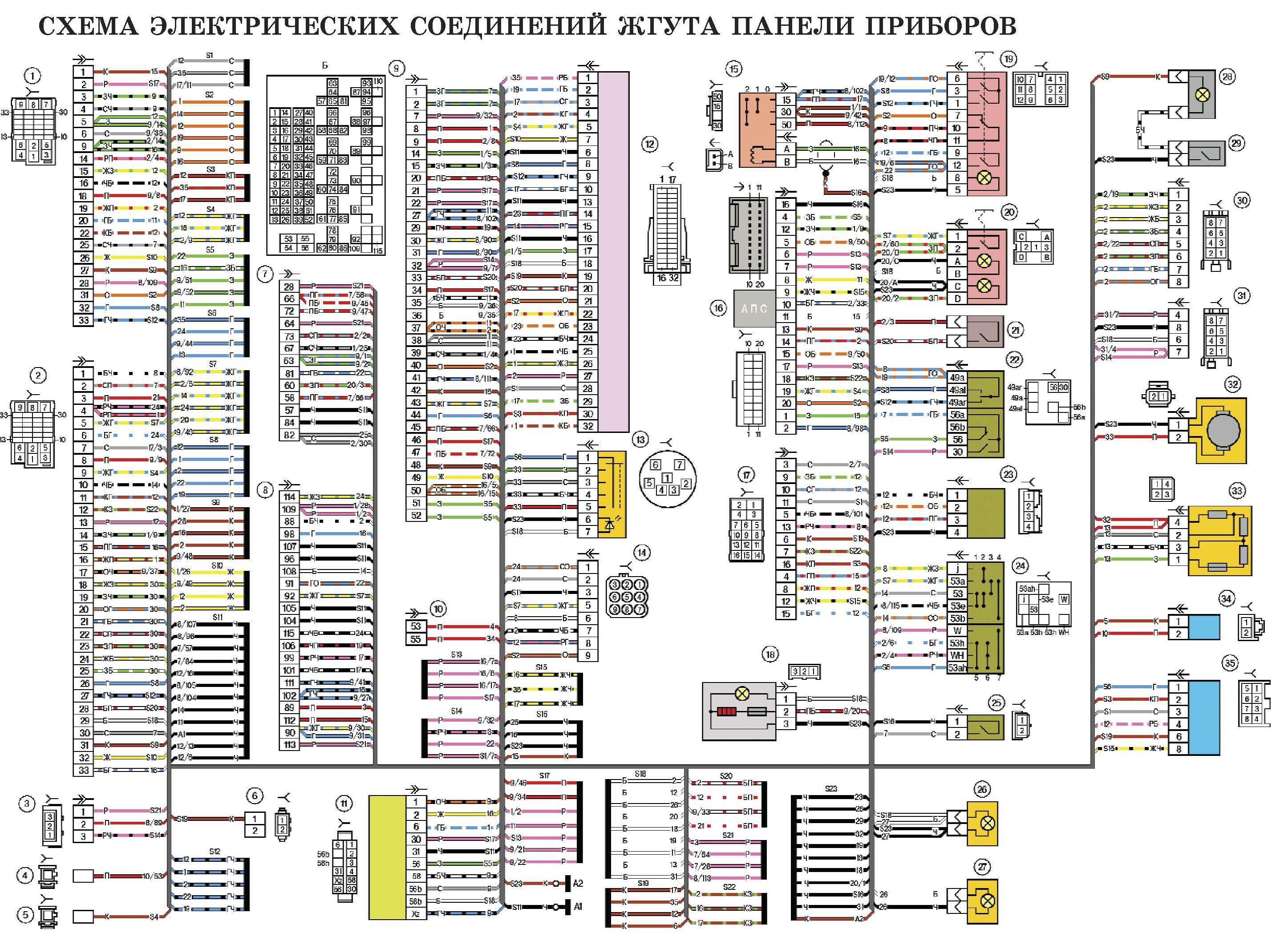 Схема электрических соединений жгута панели приборов автомобиля Лада Калина (LADA 1117 LADA 1118 LADA 1119)