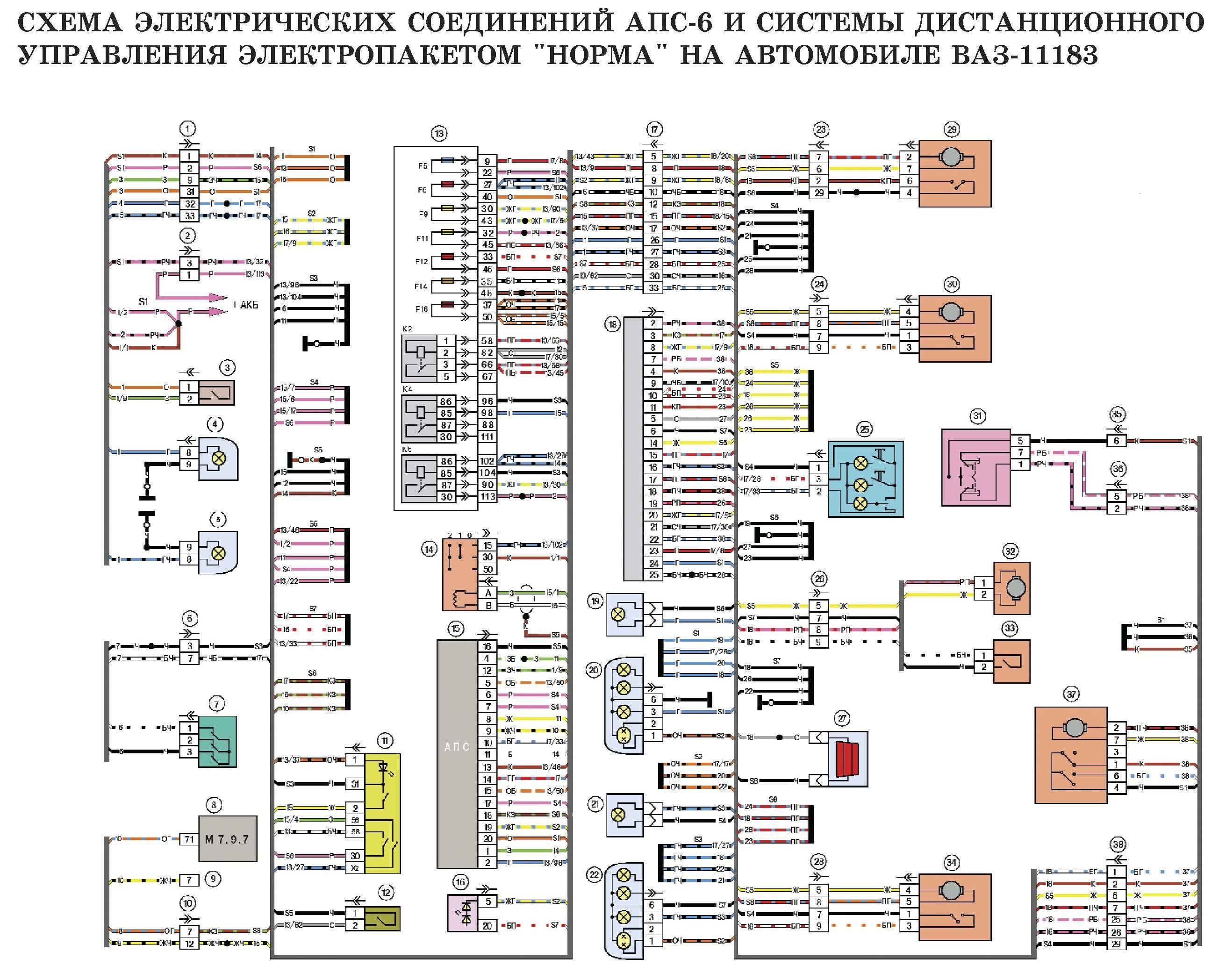 Схема электрических соединений АПС-6 и системы дистанционного управления электропакетом Норма на автомобиле ВАЗ-11183