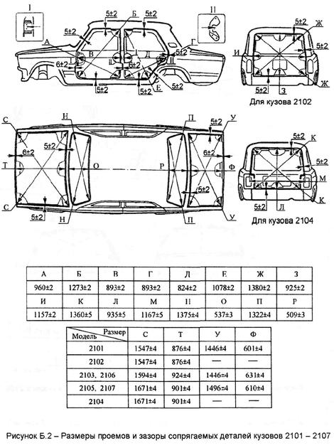 Рисунок Б.2 - Размеры проемов