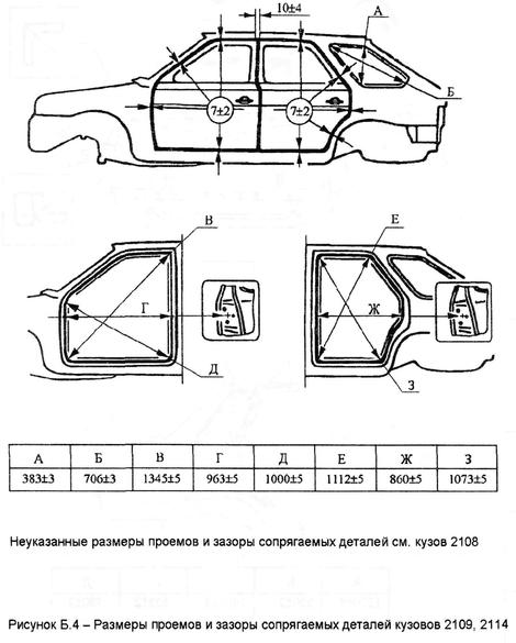 деталей кузовов 2109, 2114